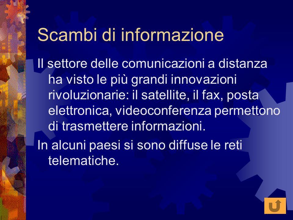 Scambi di informazione Il settore delle comunicazioni a distanza ha visto le più grandi innovazioni rivoluzionarie: il satellite, il fax, posta elettr