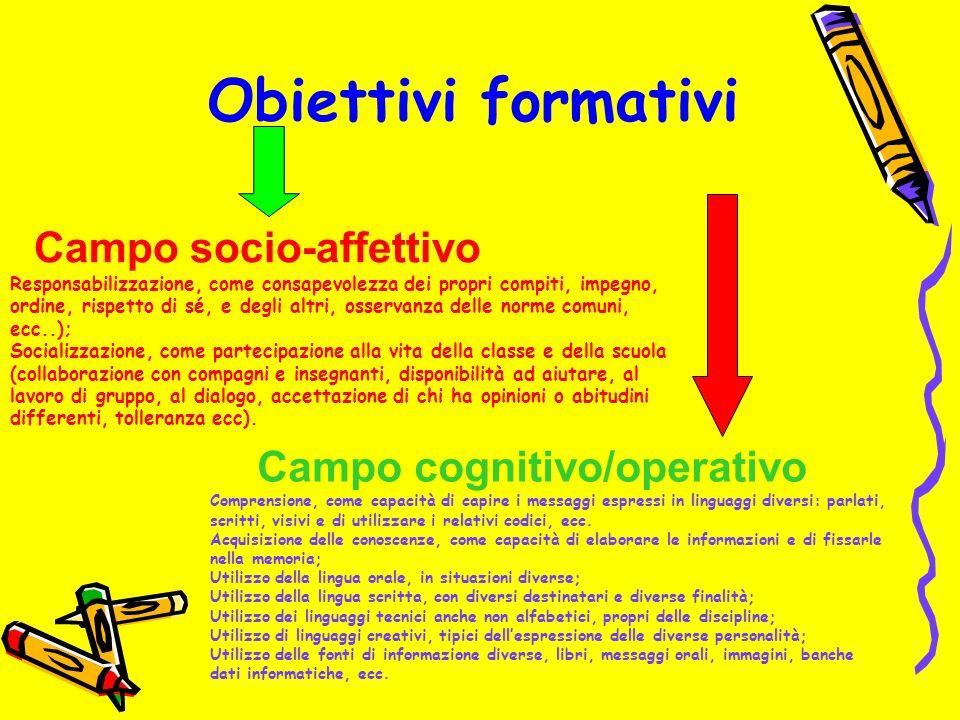 Obiettivi formativi Campo socio-affettivo Responsabilizzazione, come consapevolezza dei propri compiti, impegno, ordine, rispetto di sé, e degli altri