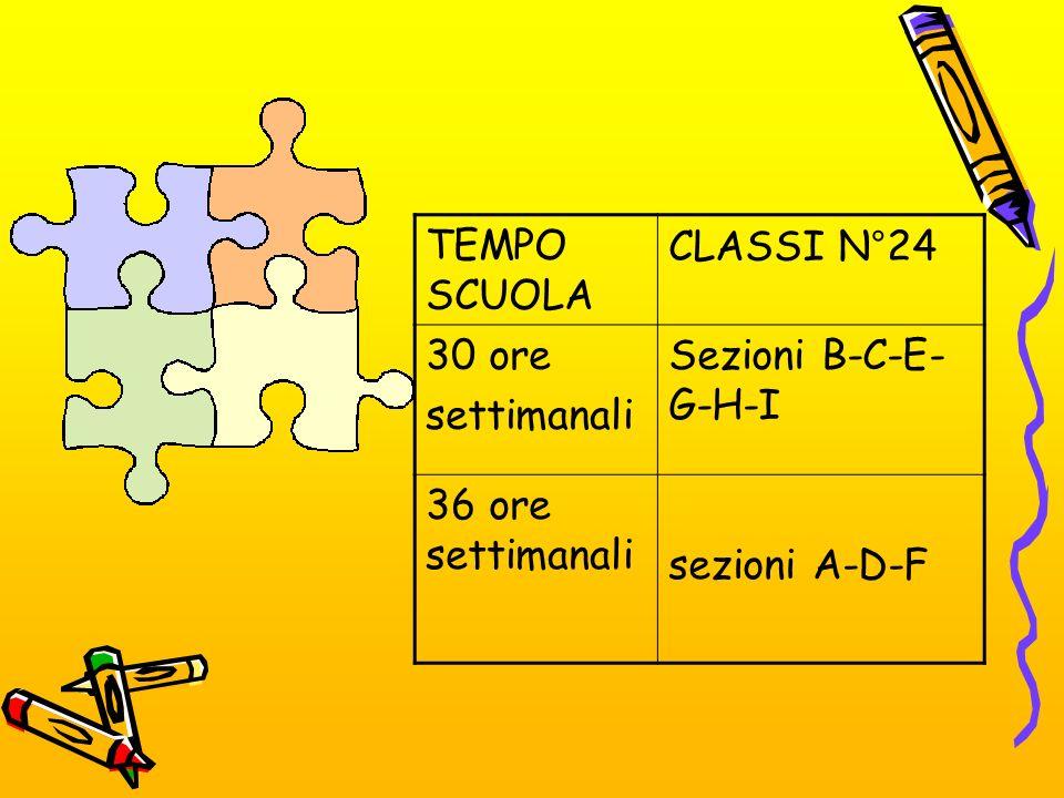 TEMPO SCUOLA CLASSI N°24 30 ore settimanali Sezioni B-C-E- G-H-I 36 ore settimanali sezioni A-D-F