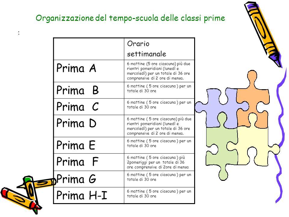 Organizzazione del tempo-scuola delle classi prime : Orario settimanale Prima A 6 mattine (5 ore ciascuna) più due rientri pomeridiani (lunedì e merco