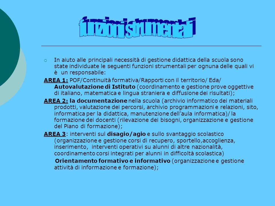 In aiuto alle principali necessità di gestione didattica della scuola sono state individuate le seguenti funzioni strumentali per ognuna delle quali v
