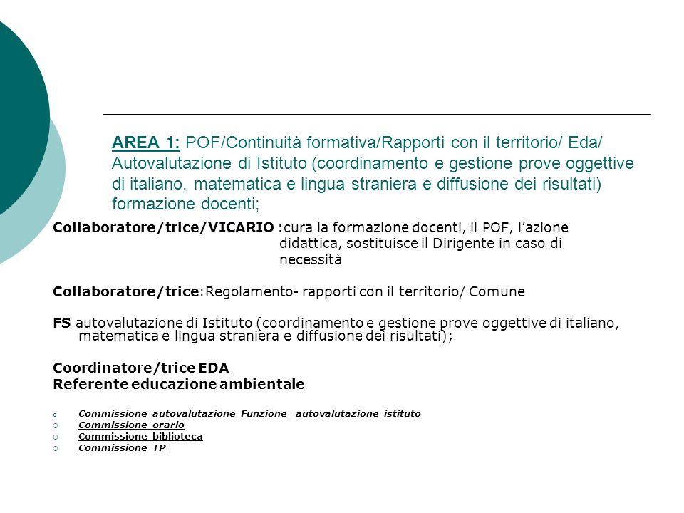 AREA 1: POF/Continuità formativa/Rapporti con il territorio/ Eda/ Autovalutazione di Istituto (coordinamento e gestione prove oggettive di italiano, m