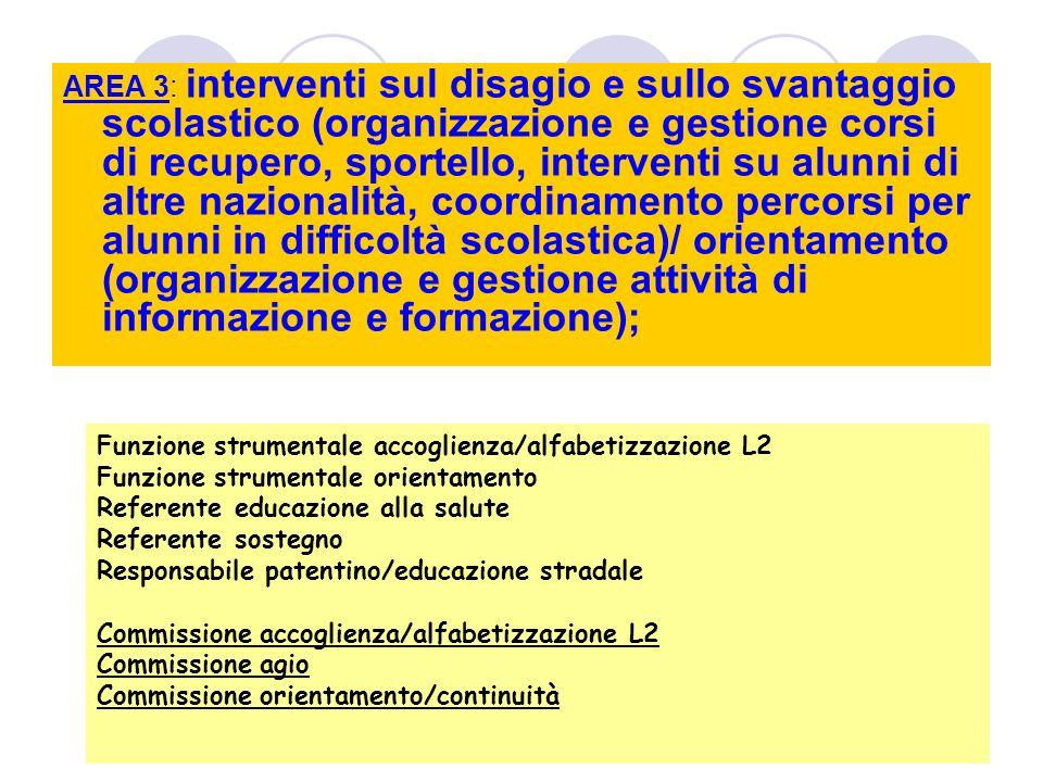 AREA 3: interventi sul disagio e sullo svantaggio scolastico (organizzazione e gestione corsi di recupero, sportello, interventi su alunni di altre na