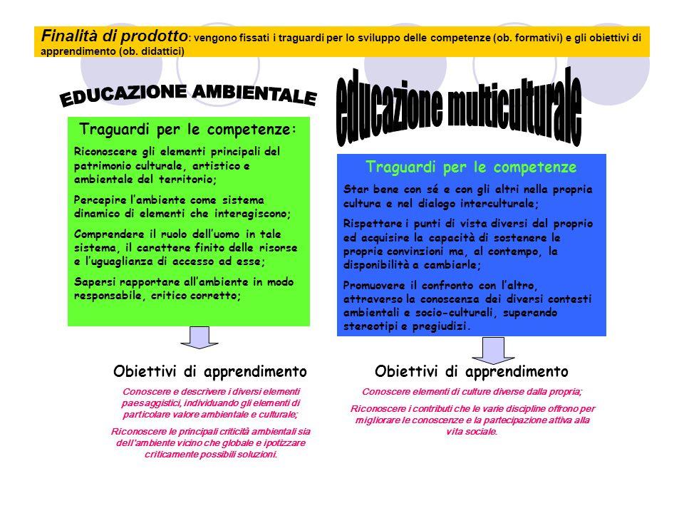 Finalità di prodotto : vengono fissati i traguardi per lo sviluppo delle competenze (ob. formativi) e gli obiettivi di apprendimento (ob. didattici) T