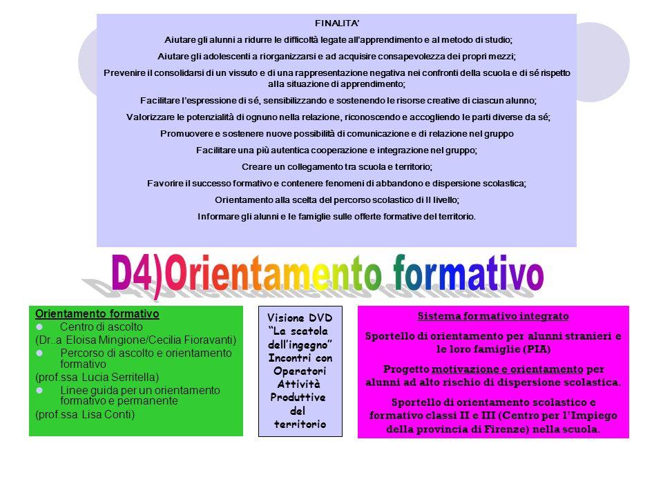Sistema formativo integrato Sportello di orientamento per alunni stranieri e le loro famiglie (PIA) Progetto motivazione e orientamento per alunni ad