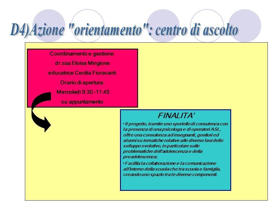 Coordinamento e gestione: dr.ssa Eloisa Mingione educatrice Cecilia Fioravanti Orario di apertura: Mercoledì 9.30 -11.45 su appuntamento FINALITA Il p