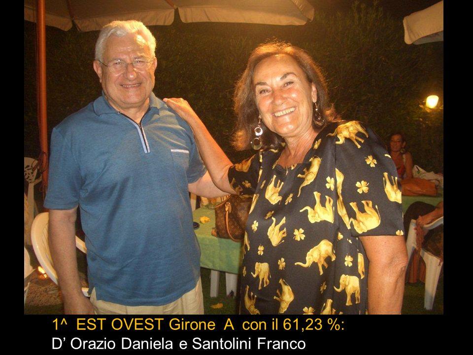 1^ NORD SUD Girone B con 60,63%: Matticari Antonella e Pisani Vettore