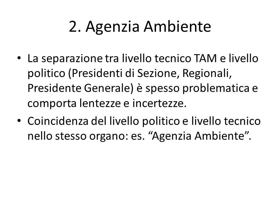 2. Agenzia Ambiente La separazione tra livello tecnico TAM e livello politico (Presidenti di Sezione, Regionali, Presidente Generale) è spesso problem