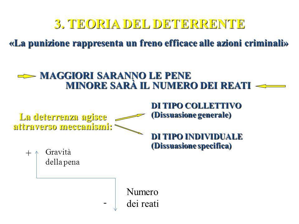 Quale potere deterrente ha la pena di morte? (Thio, 1998)