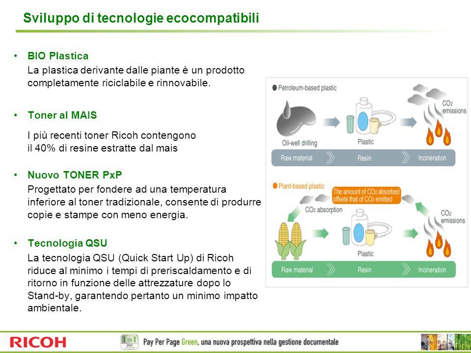 Sviluppo di tecnologie ecocompatibili BIO Plastica La plastica derivante dalle piante è un prodotto completamente riciclabile e rinnovabile. Toner al