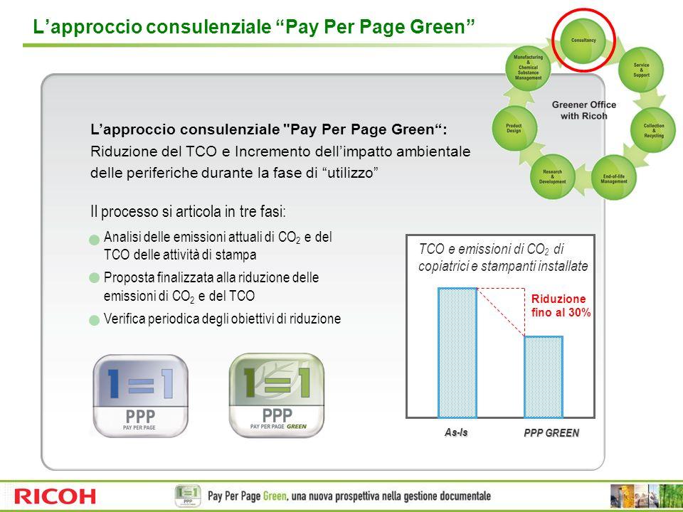 Lapproccio consulenziale Pay Per Page Green Lapproccio consulenziale