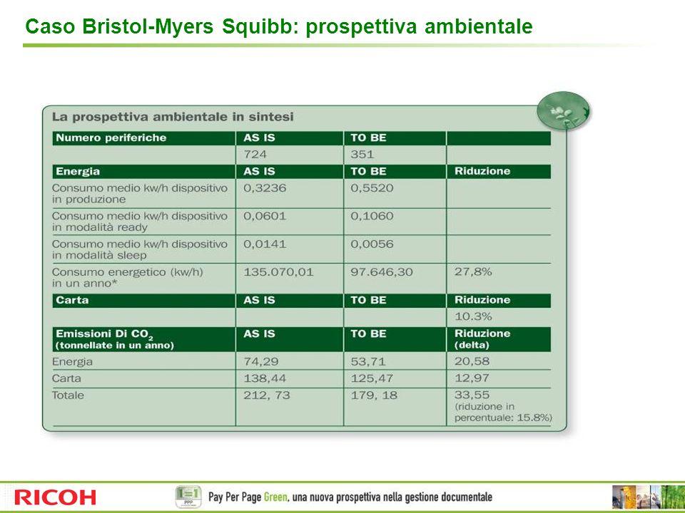 Caso Bristol-Myers Squibb: prospettiva ambientale