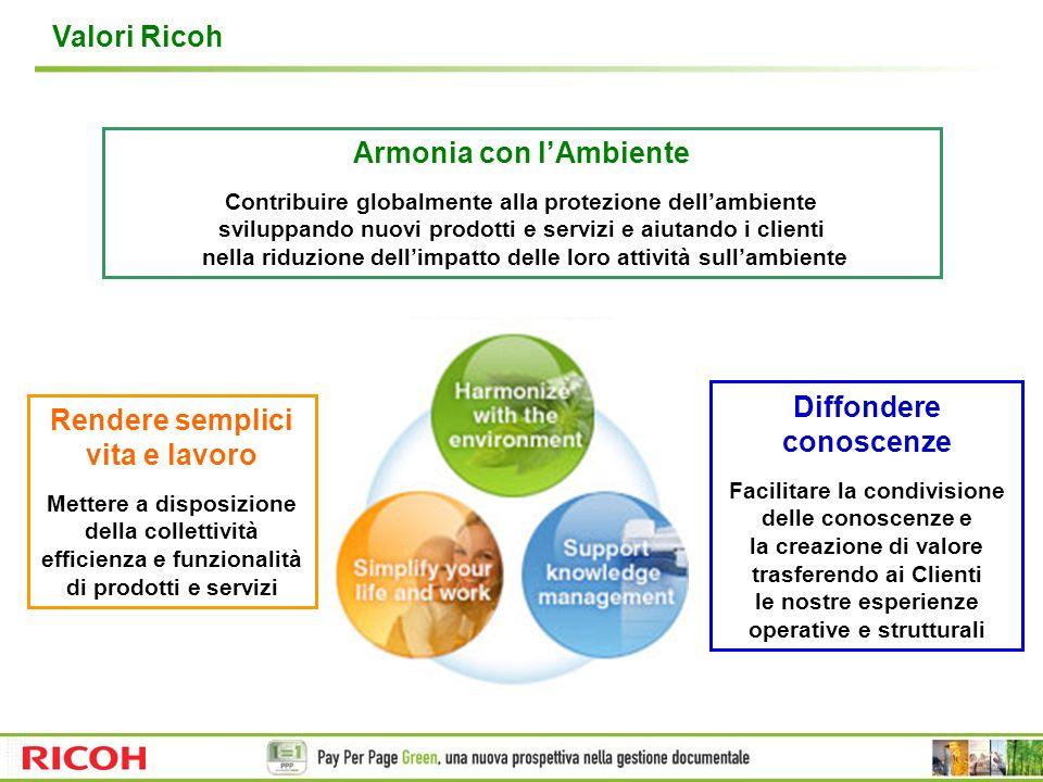 Valori Ricoh Armonia con lAmbiente Contribuire globalmente alla protezione dellambiente sviluppando nuovi prodotti e servizi e aiutando i clienti nell