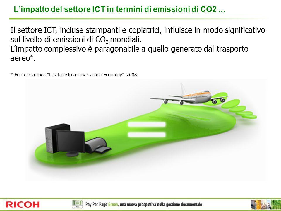 Limpatto del settore ICT in termini di emissioni di CO2... Il settore ICT, incluse stampanti e copiatrici, influisce in modo significativo sul livello