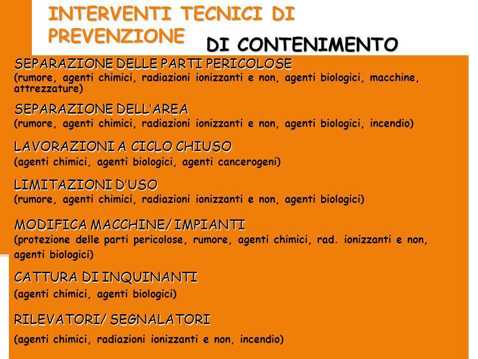2009 3/69 INTERVENTI TECNICI DI PREVENZIONE SEPARAZIONE DELLE PARTI PERICOLOSE (rumore, agenti chimici, radiazioni ionizzanti e non, agenti biologici,