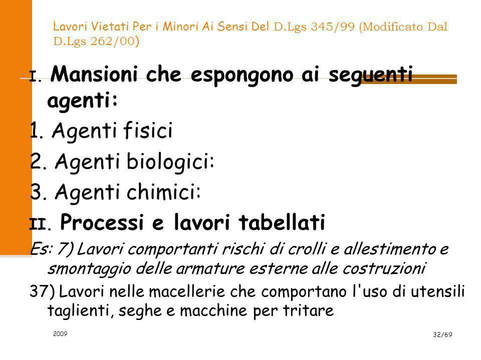 2009 32/69 Lavori Vietati Per i Minori Ai Sensi Del D.Lgs 345/99 (Modificato Dal D.Lgs 262/00 ) I. Mansioni che espongono ai seguenti agenti: 1. Agent