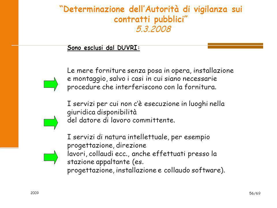 Determinazione dellAutorità di vigilanza sui contratti pubblici 5.3.2008 Sono esclusi dal DUVRI: Le mere forniture senza posa in opera, installazione