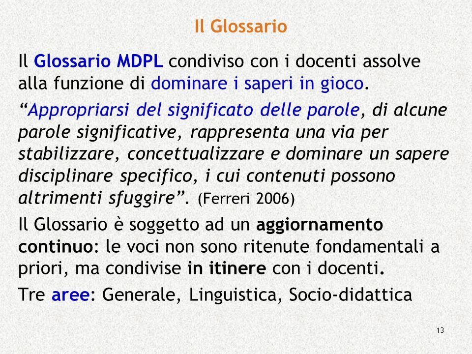 13 Il Glossario Il Glossario MDPL condiviso con i docenti assolve alla funzione di dominare i saperi in gioco. Appropriarsi del significato delle paro