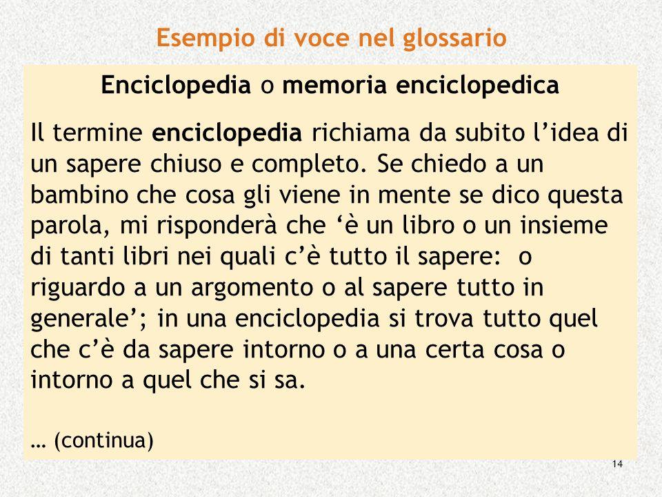 14 Esempio di voce nel glossario Enciclopedia o memoria enciclopedica Il termine enciclopedia richiama da subito lidea di un sapere chiuso e completo.
