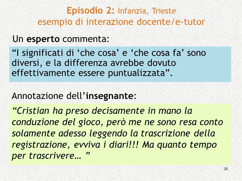 28 Episodio 2: Infanzia, Trieste esempio di interazione docente/e-tutor I significati di che cosa e che cosa fa sono diversi, e la differenza avrebbe