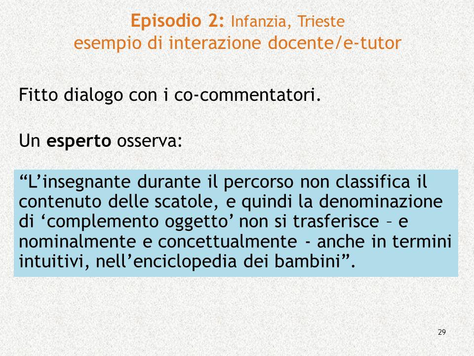29 Fitto dialogo con i co-commentatori. Episodio 2: Infanzia, Trieste esempio di interazione docente/e-tutor Linsegnante durante il percorso non class