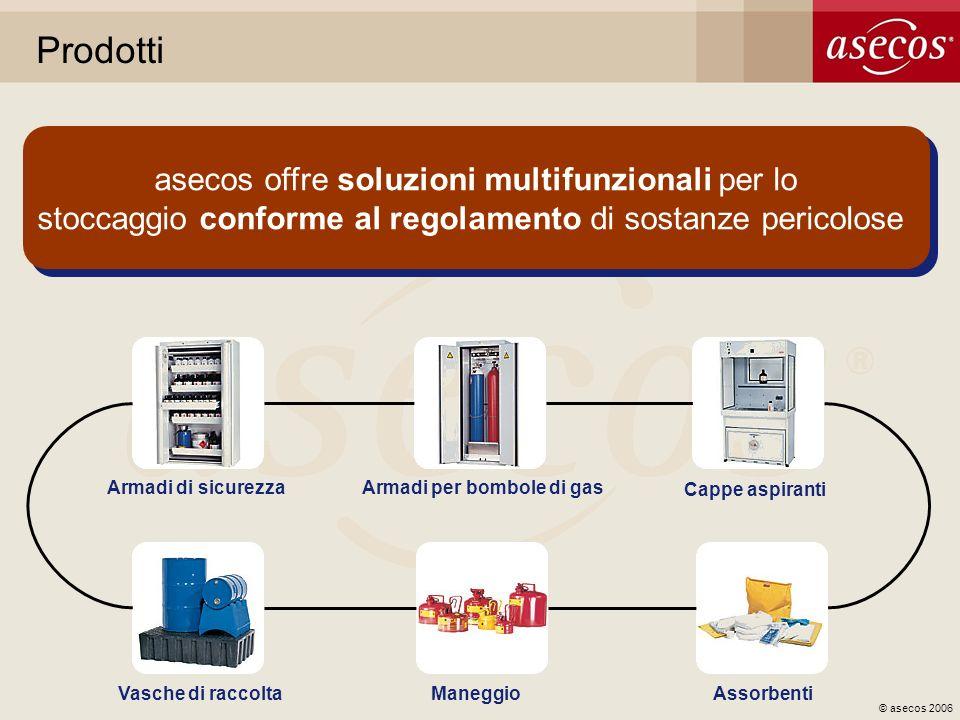 © asecos 2006 Prodotti asecos offre soluzioni multifunzionali per lo stoccaggio conforme al regolamento di sostanze pericolose Armadi di sicurezzaArma