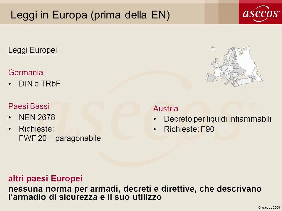 © asecos 2006 Leggi in Europa (prima della EN) Leggi Europei Germania DIN e TRbF Paesi Bassi NEN 2678 Richieste: FWF 20 – paragonabile Austria Decreto