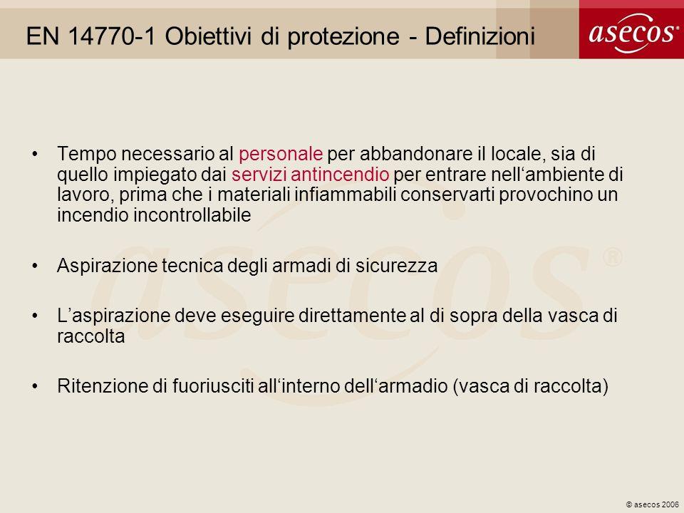 © asecos 2006 EN 14770-1 Obiettivi di protezione - Definizioni Tempo necessario al personale per abbandonare il locale, sia di quello impiegato dai se