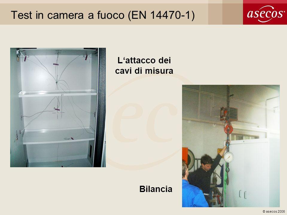 © asecos 2006 Test in camera a fuoco (EN 14470-1) Lattacco dei cavi di misura Bilancia