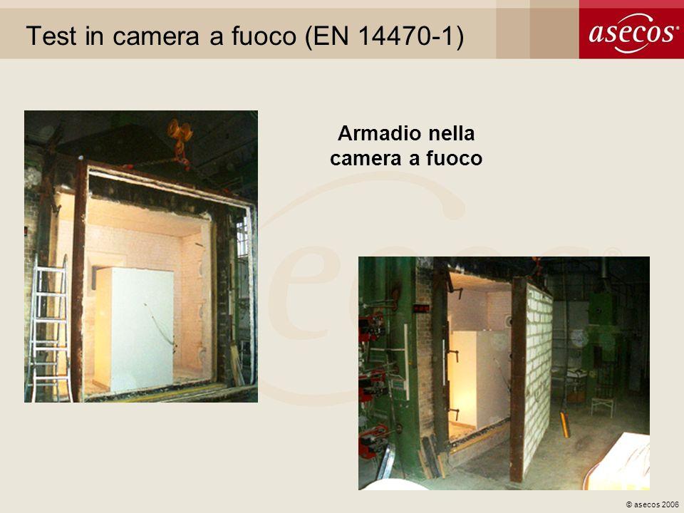 © asecos 2006 Test in camera a fuoco (EN 14470-1) Armadio nella camera a fuoco
