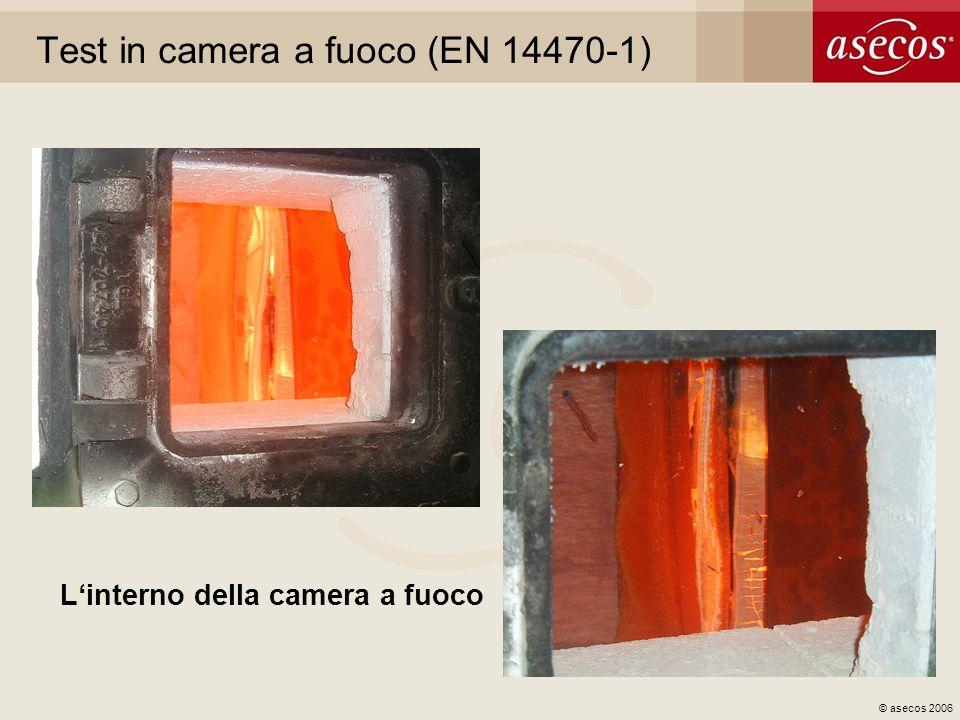 © asecos 2006 Test in camera a fuoco (EN 14470-1) Linterno della camera a fuoco