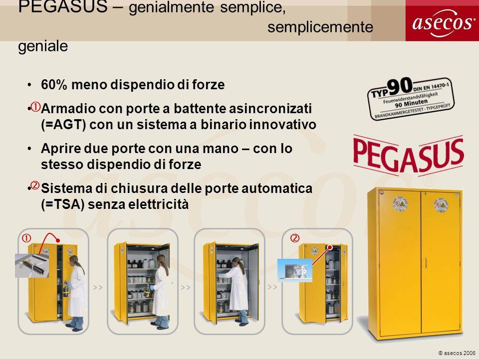 © asecos 2006 PEGASUS – genialmente semplice, semplicemente geniale 60% meno dispendio di forze Armadio con porte a battente asincronizati (=AGT) con