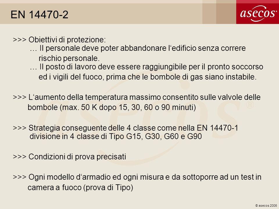© asecos 2006 EN 14470-2 >>> Obiettivi di protezione: … Il personale deve poter abbandonare ledificio senza correre rischio personale. … Il posto di l