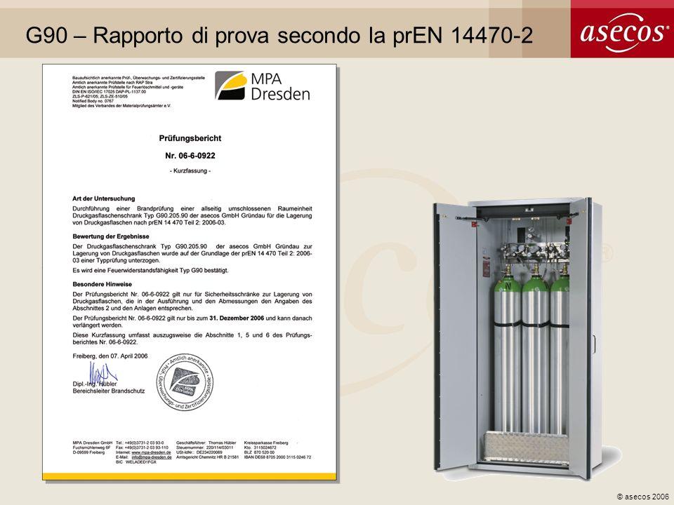 © asecos 2006 G90 – Rapporto di prova secondo la prEN 14470-2