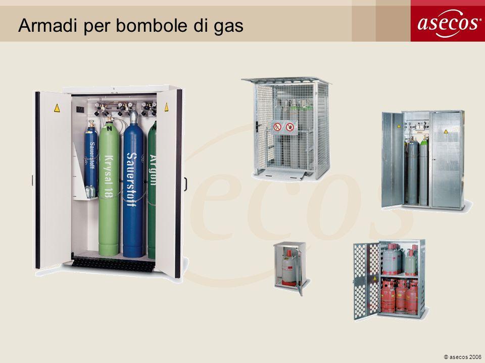 © asecos 2006 Base del regolamento Seminario sperimentale EN-14470 Parte 1 Armadi di sicurezza EN 14470 Parte 2 Armadi per bombole di gas Panoramico