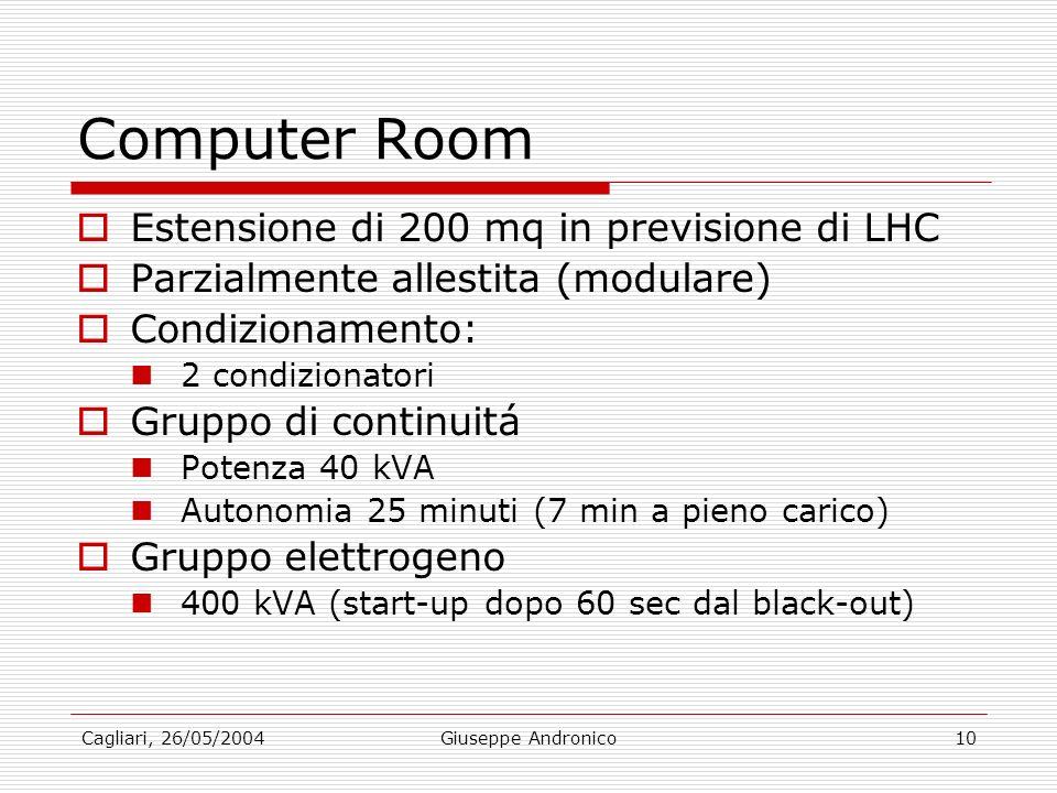 Cagliari, 26/05/2004Giuseppe Andronico10 Computer Room Estensione di 200 mq in previsione di LHC Parzialmente allestita (modulare) Condizionamento: 2 condizionatori Gruppo di continuitá Potenza 40 kVA Autonomia 25 minuti (7 min a pieno carico) Gruppo elettrogeno 400 kVA (start-up dopo 60 sec dal black-out)