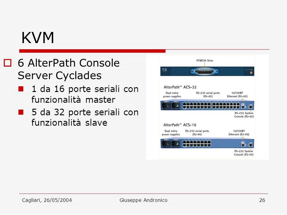 Cagliari, 26/05/2004Giuseppe Andronico26 KVM 6 AlterPath Console Server Cyclades 1 da 16 porte seriali con funzionalità master 5 da 32 porte seriali con funzionalità slave