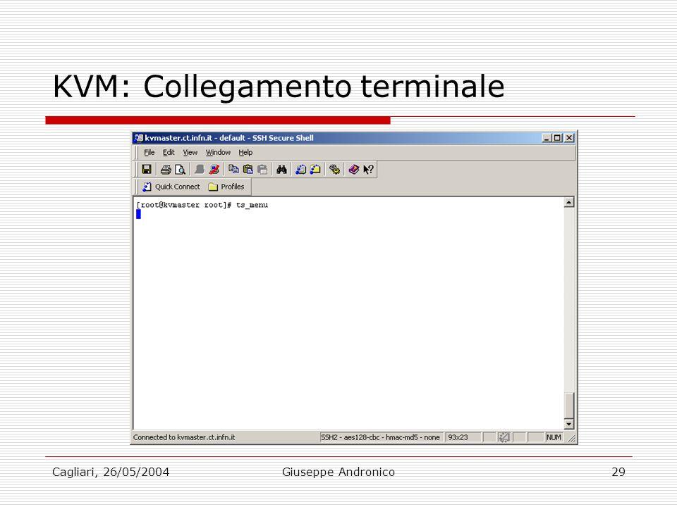 Cagliari, 26/05/2004Giuseppe Andronico29 KVM: Collegamento terminale