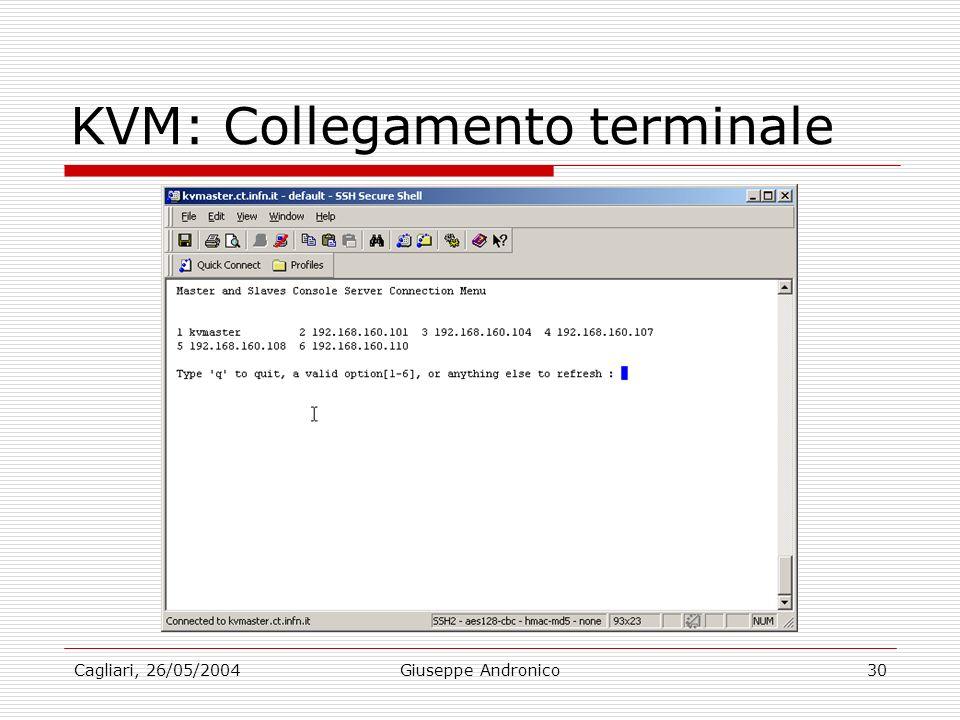 Cagliari, 26/05/2004Giuseppe Andronico30 KVM: Collegamento terminale