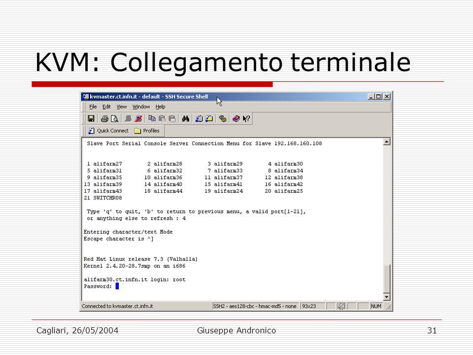 Cagliari, 26/05/2004Giuseppe Andronico31 KVM: Collegamento terminale