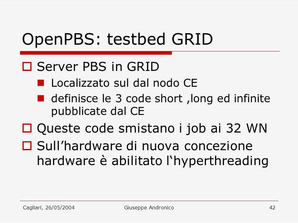 Cagliari, 26/05/2004Giuseppe Andronico42 OpenPBS: testbed GRID Server PBS in GRID Localizzato sul dal nodo CE definisce le 3 code short,long ed infinite pubblicate dal CE Queste code smistano i job ai 32 WN Sullhardware di nuova concezione hardware è abilitato lhyperthreading
