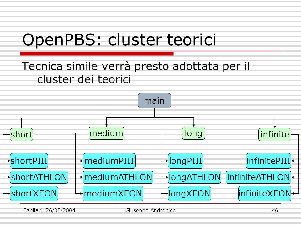 Cagliari, 26/05/2004Giuseppe Andronico46 OpenPBS: cluster teorici Tecnica simile verrà presto adottata per il cluster dei teorici main short mediumlong infinite shortPIII shortATHLON shortXEON mediumPIII mediumATHLON mediumXEON longPIII longATHLON longXEON infinitePIII infiniteATHLON infiniteXEON