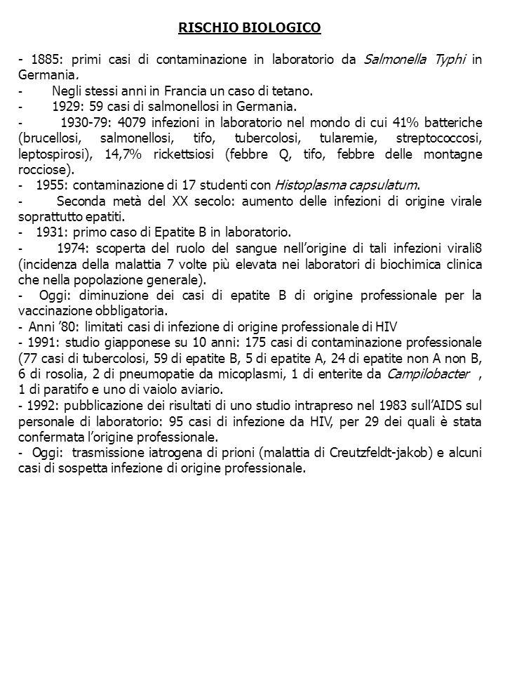 RISCHIO BIOLOGICO - 1885: primi casi di contaminazione in laboratorio da Salmonella Typhi in Germania. - Negli stessi anni in Francia un caso di tetan