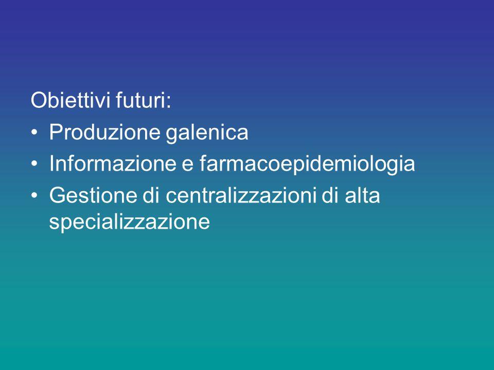 Obiettivi futuri: Produzione galenica Informazione e farmacoepidemiologia Gestione di centralizzazioni di alta specializzazione