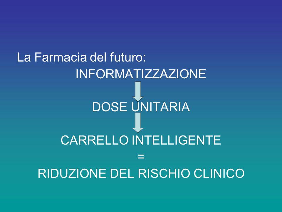 La Farmacia del futuro: INFORMATIZZAZIONE DOSE UNITARIA CARRELLO INTELLIGENTE = RIDUZIONE DEL RISCHIO CLINICO