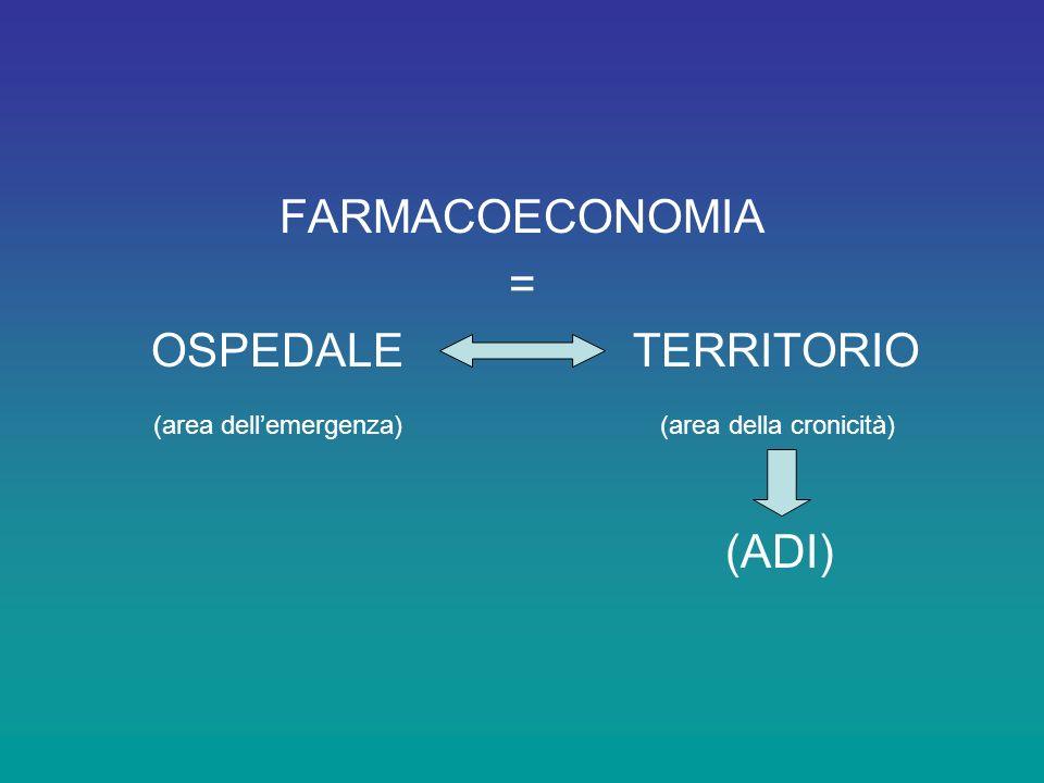 FARMACOECONOMIA = OSPEDALE TERRITORIO (area dellemergenza) (area della cronicità) (ADI)