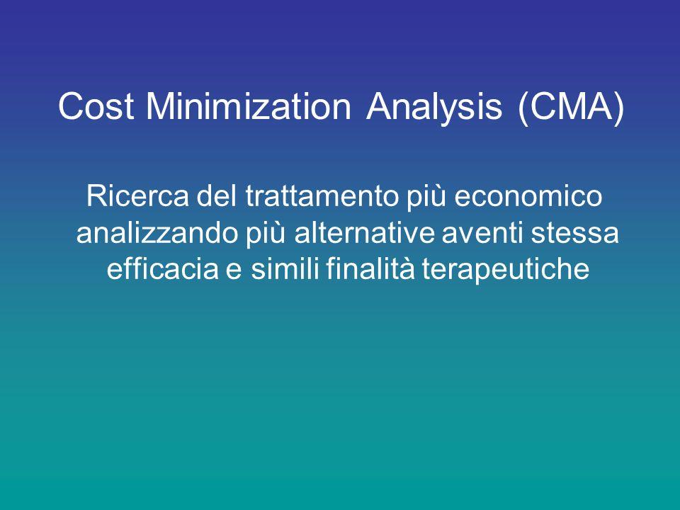 Cost Minimization Analysis (CMA) Ricerca del trattamento più economico analizzando più alternative aventi stessa efficacia e simili finalità terapeuti