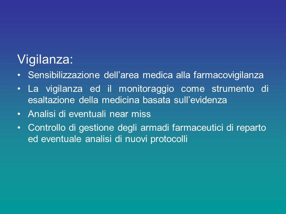 Vigilanza: Sensibilizzazione dellarea medica alla farmacovigilanza La vigilanza ed il monitoraggio come strumento di esaltazione della medicina basata