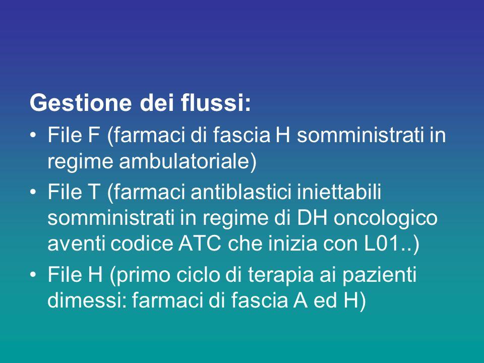 Gestione dei flussi: File F (farmaci di fascia H somministrati in regime ambulatoriale) File T (farmaci antiblastici iniettabili somministrati in regi