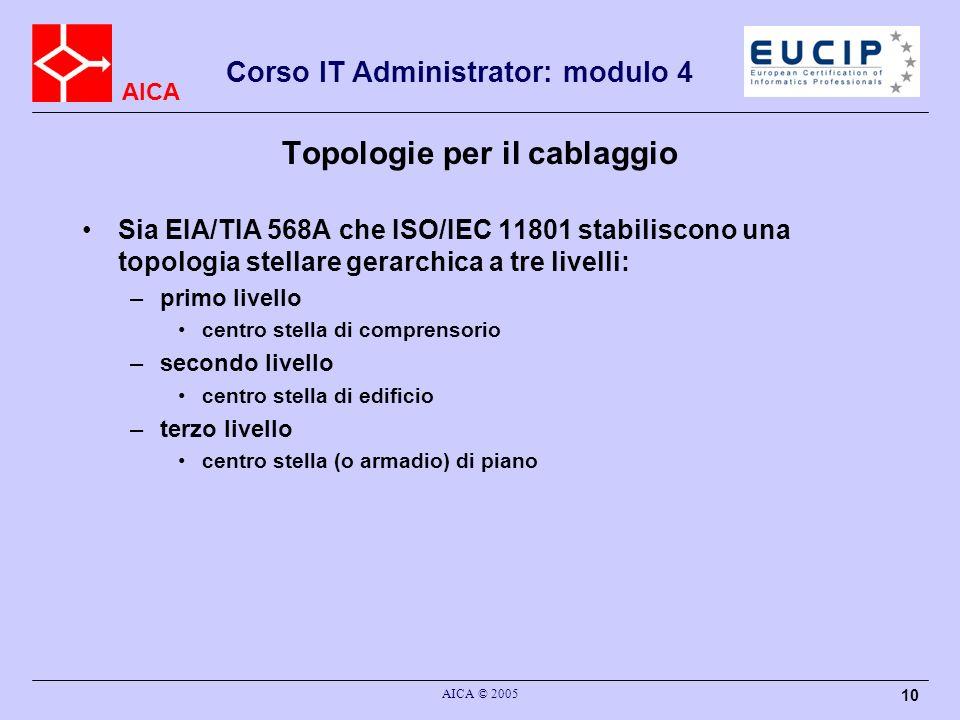 AICA Corso IT Administrator: modulo 4 AICA © 2005 10 Topologie per il cablaggio Sia EIA/TIA 568A che ISO/IEC 11801 stabiliscono una topologia stellare